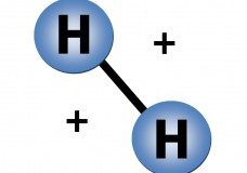 Hydrogen Benefits: Greenest of all Energy Sources